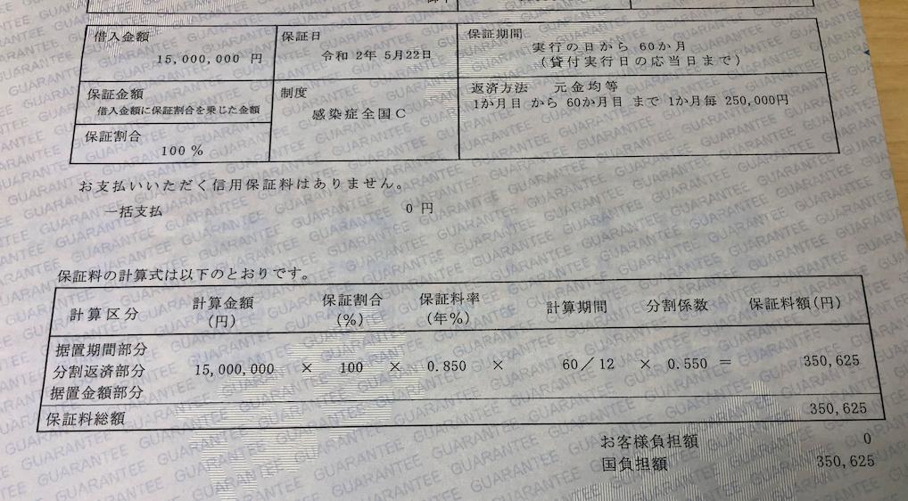 制度融資書類1